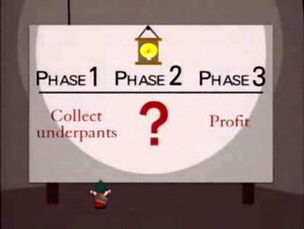 Gnomes' Business Plan, from South Park
